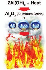 نحوه تجزیه هیدروکسید آلومینیوم